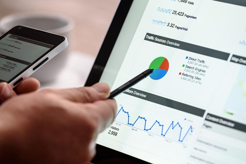 analiza prodajnih stroškov